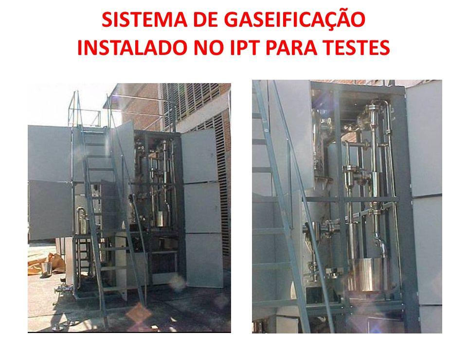 SISTEMA DE GASEIFICAÇÃO INSTALADO NO IPT PARA TESTES