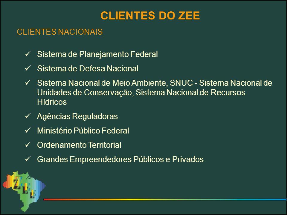 CLIENTES DO ZEE CLIENTES NACIONAIS Sistema de Planejamento Federal