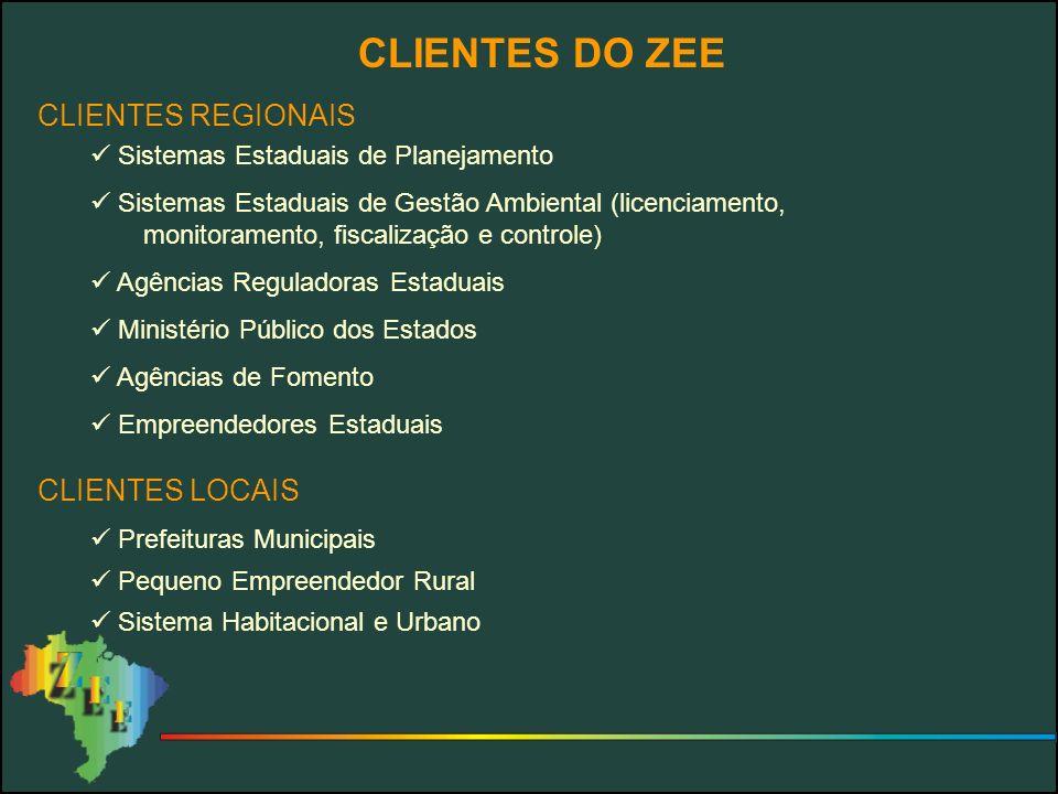 CLIENTES DO ZEE CLIENTES REGIONAIS CLIENTES LOCAIS