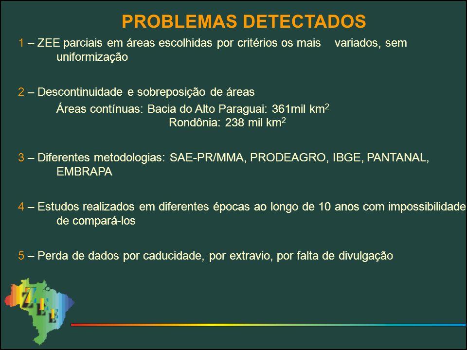 PROBLEMAS DETECTADOS1 – ZEE parciais em áreas escolhidas por critérios os mais variados, sem uniformização.