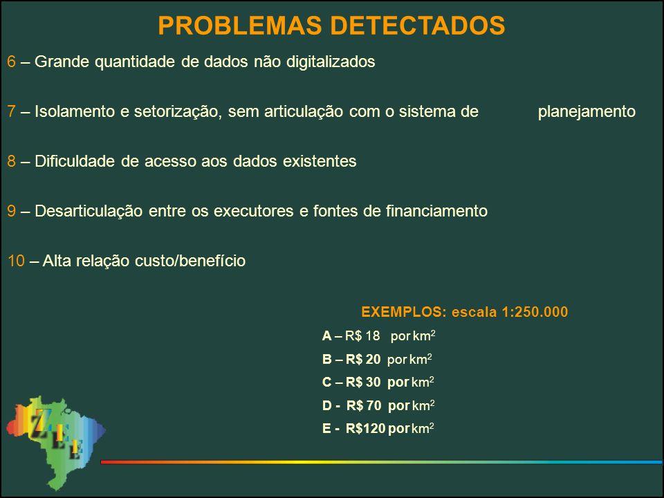 PROBLEMAS DETECTADOS 6 – Grande quantidade de dados não digitalizados