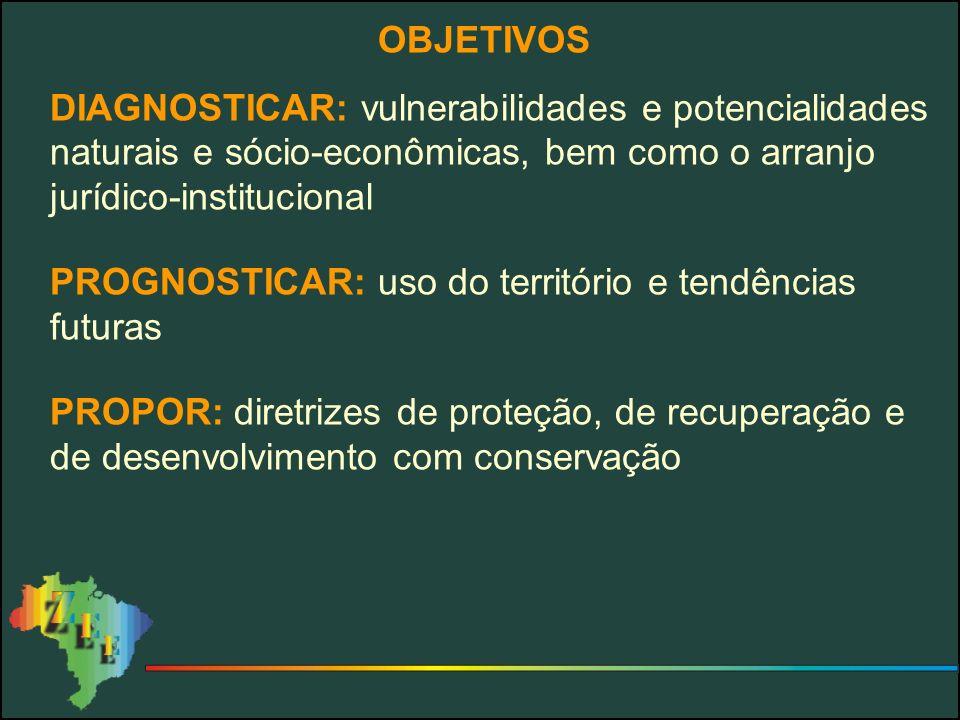 OBJETIVOS DIAGNOSTICAR: vulnerabilidades e potencialidades naturais e sócio-econômicas, bem como o arranjo jurídico-institucional.