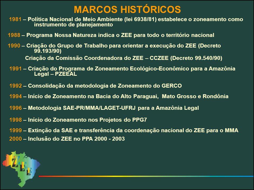 MARCOS HISTÓRICOS 1981 – Política Nacional de Meio Ambiente (lei 6938/81) estabelece o zoneamento como instrumento de planejamento.