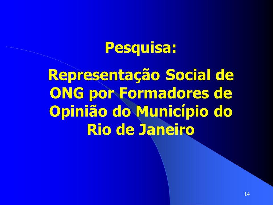 Pesquisa: Representação Social de ONG por Formadores de Opinião do Município do Rio de Janeiro