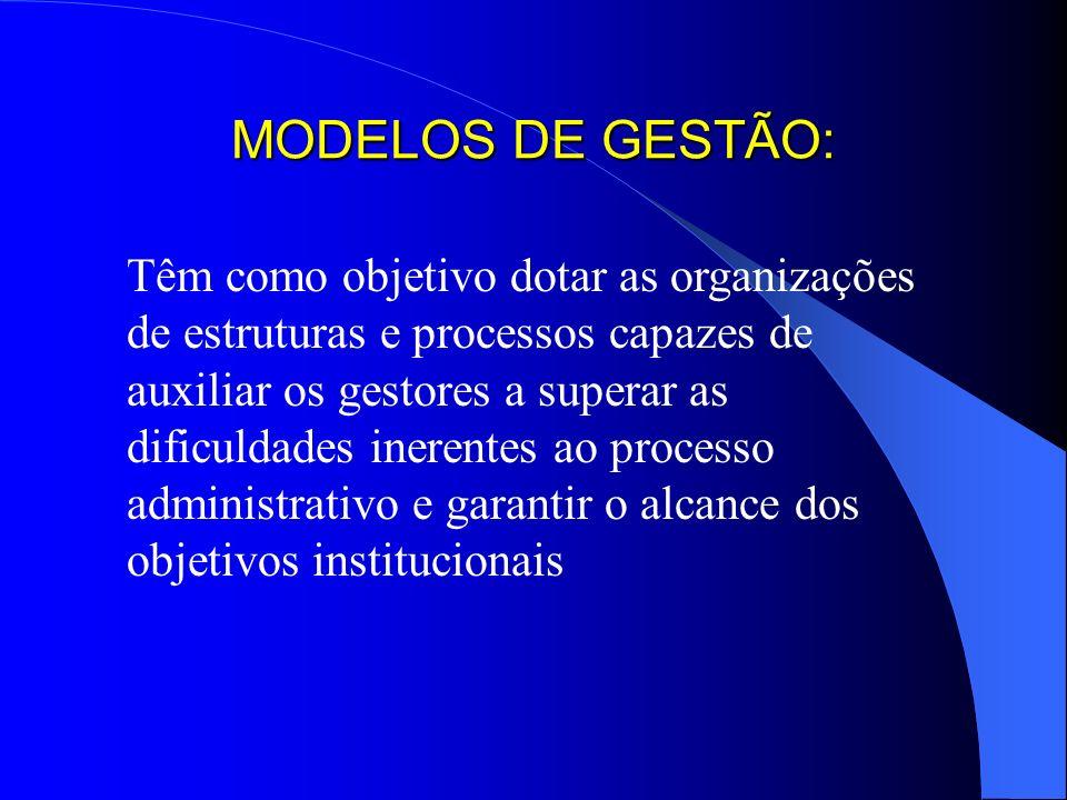 MODELOS DE GESTÃO: