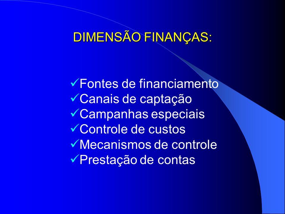 DIMENSÃO FINANÇAS:Fontes de financiamento. Canais de captação. Campanhas especiais. Controle de custos.