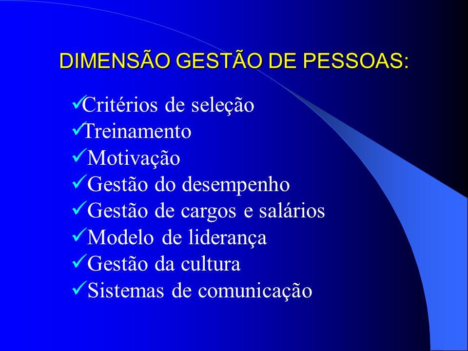DIMENSÃO GESTÃO DE PESSOAS: