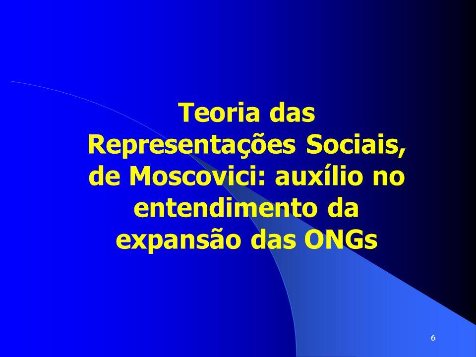 Teoria das Representações Sociais, de Moscovici: auxílio no entendimento da expansão das ONGs