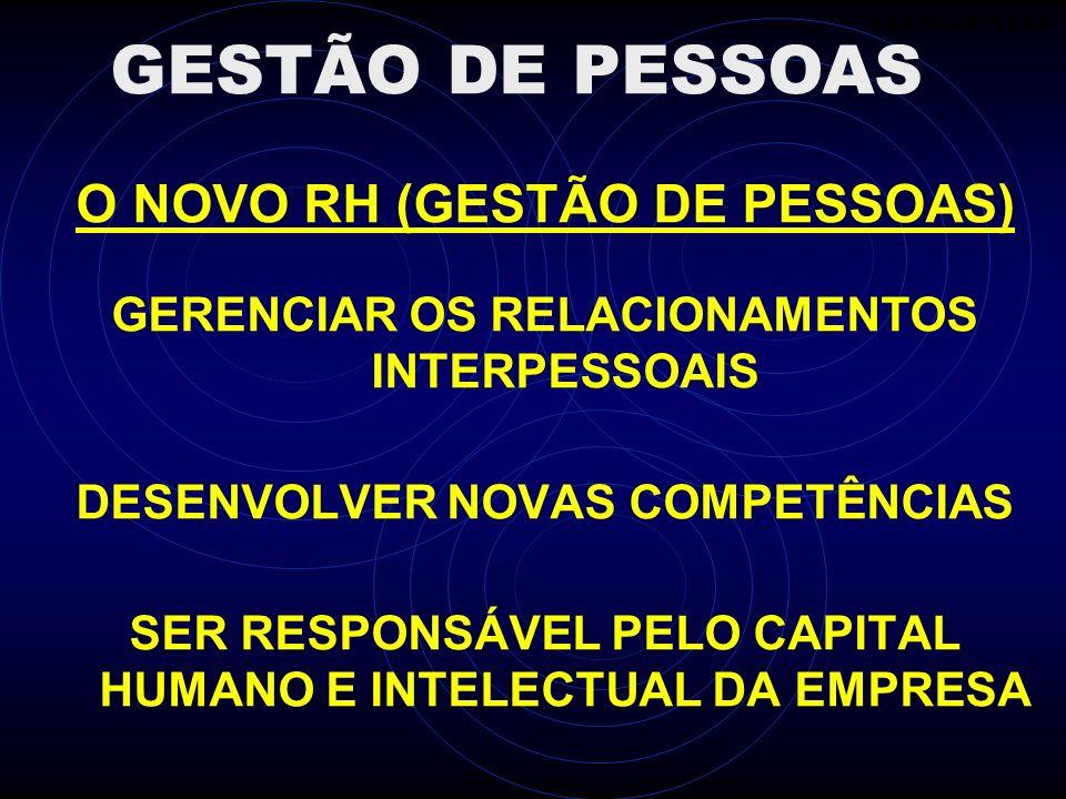 GESTÃO DE PESSOAS O NOVO RH (GESTÃO DE PESSOAS)