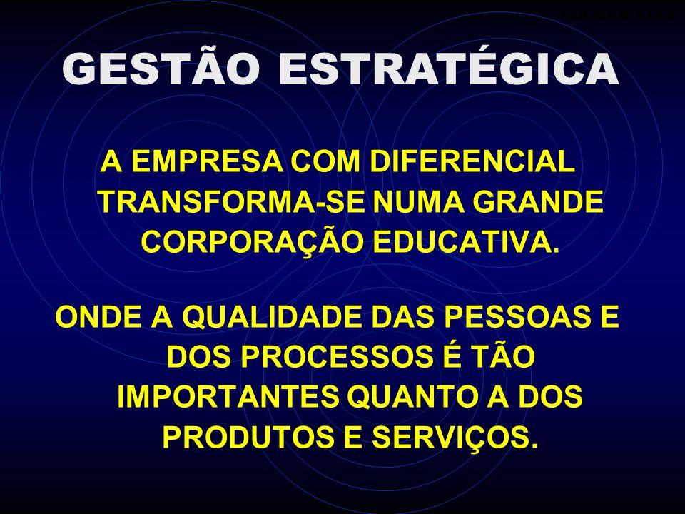 ITAMAR ALLI GESTÃO ESTRATÉGICA. A EMPRESA COM DIFERENCIAL TRANSFORMA-SE NUMA GRANDE CORPORAÇÃO EDUCATIVA.