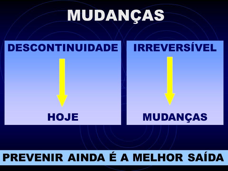 MUDANÇAS PREVENIR AINDA É A MELHOR SAÍDA DESCONTINUIDADE HOJE