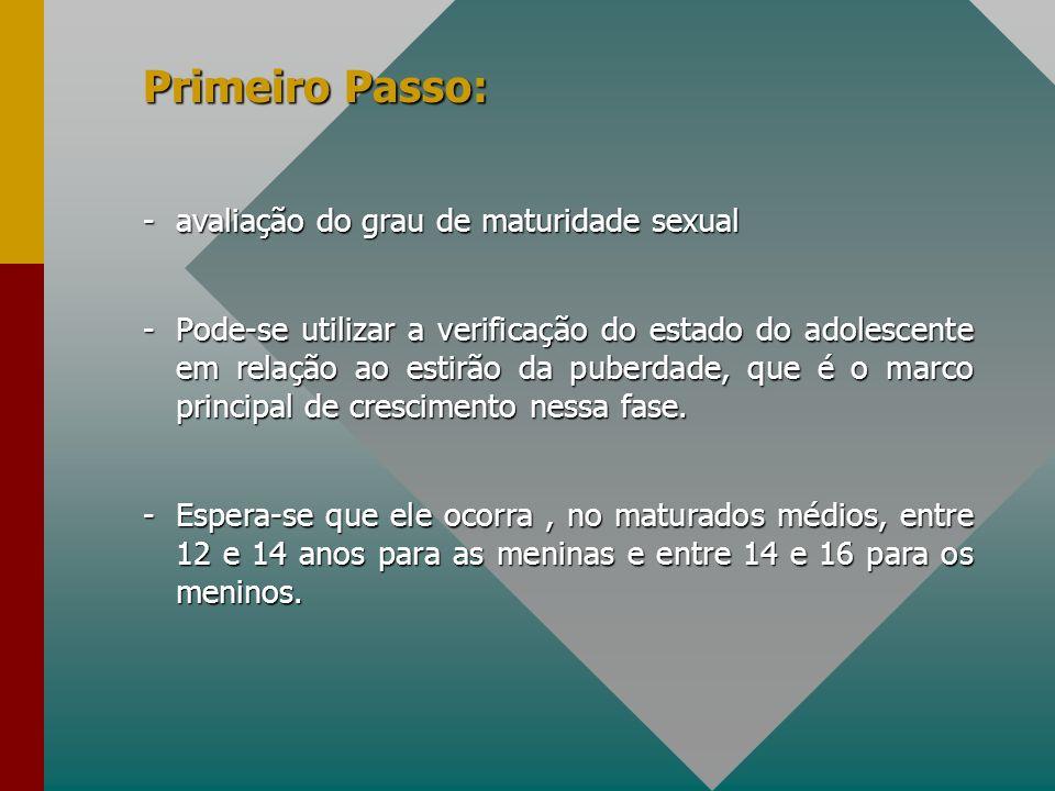 Primeiro Passo: avaliação do grau de maturidade sexual