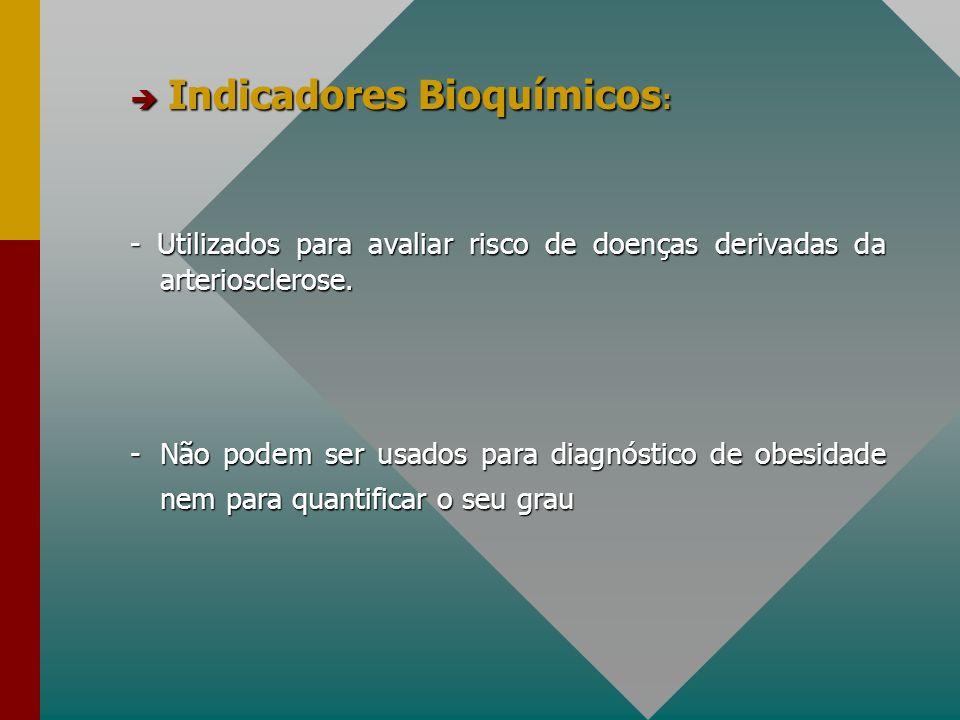 Indicadores Bioquímicos: