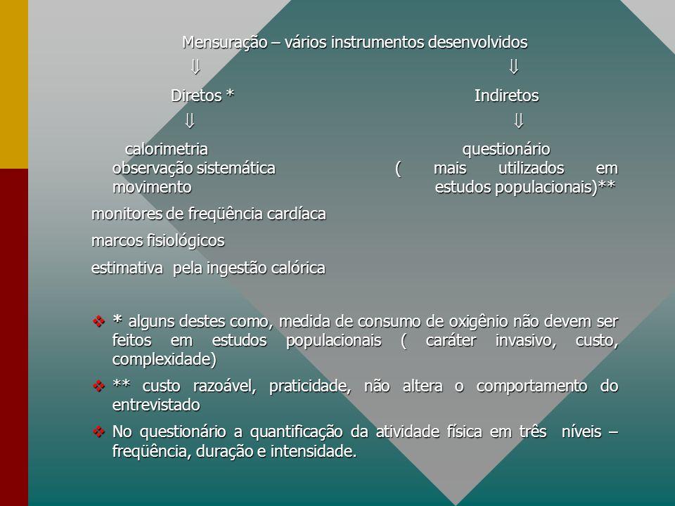 Mensuração – vários instrumentos desenvolvidos