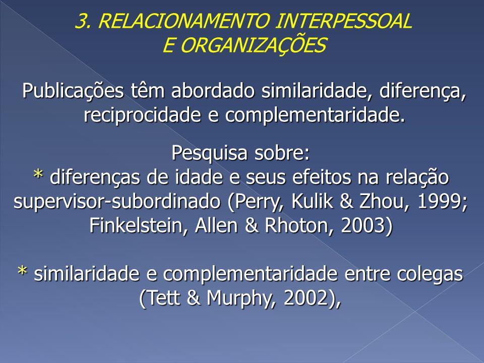 3. RELACIONAMENTO INTERPESSOAL E ORGANIZAÇÕES