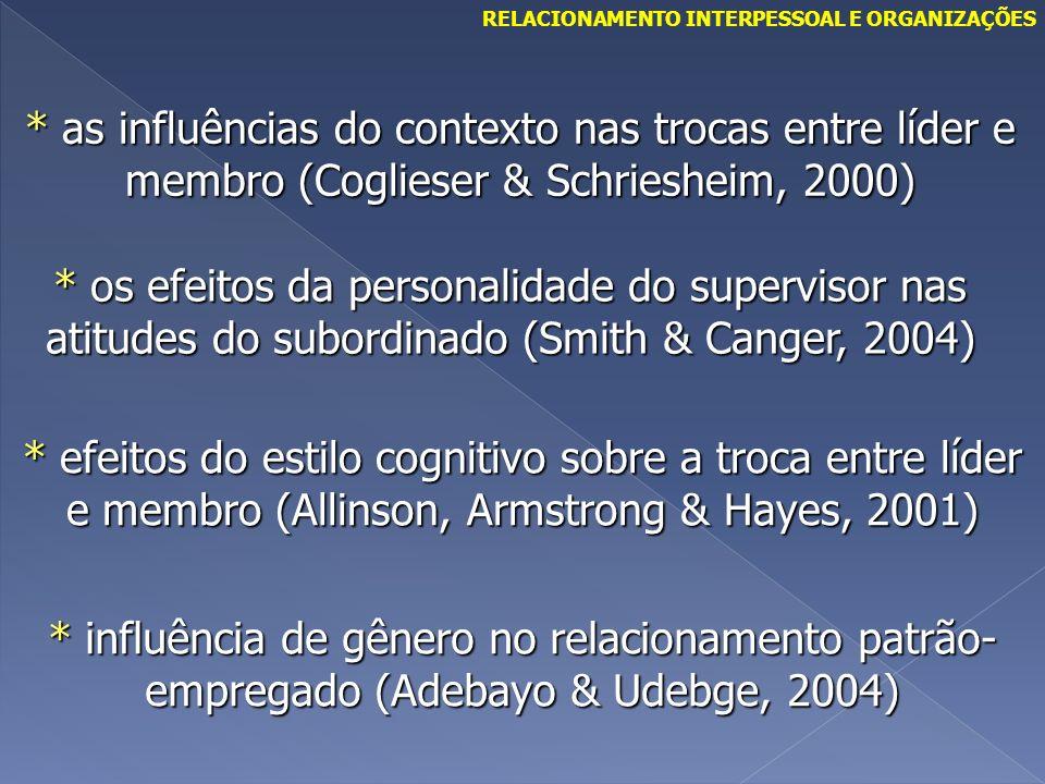 RELACIONAMENTO INTERPESSOAL E ORGANIZAÇÕES
