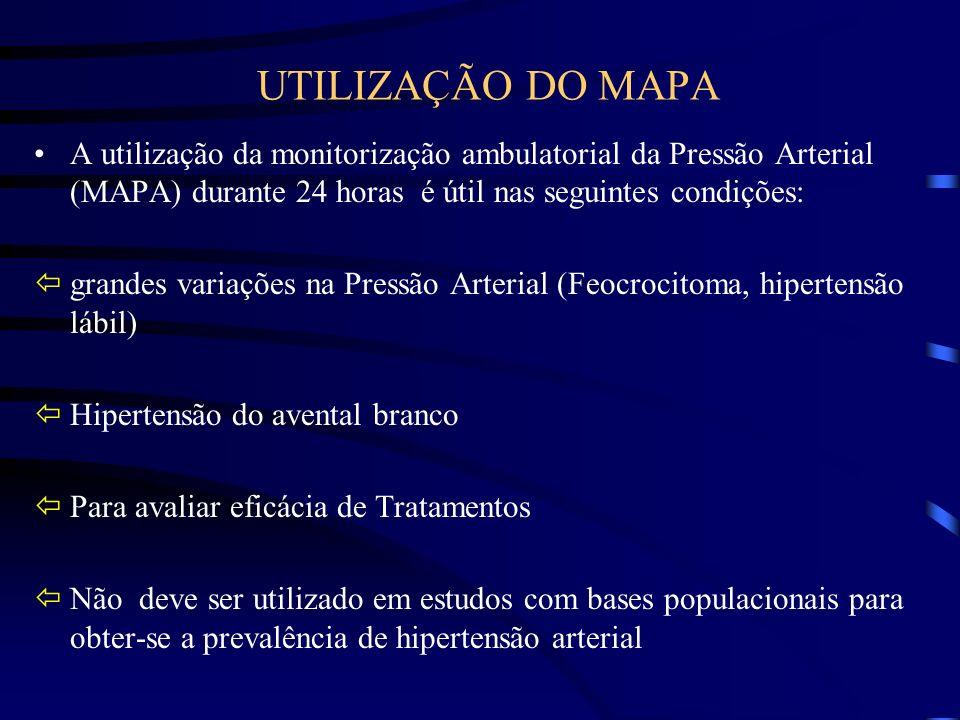 UTILIZAÇÃO DO MAPA A utilização da monitorização ambulatorial da Pressão Arterial (MAPA) durante 24 horas é útil nas seguintes condições: