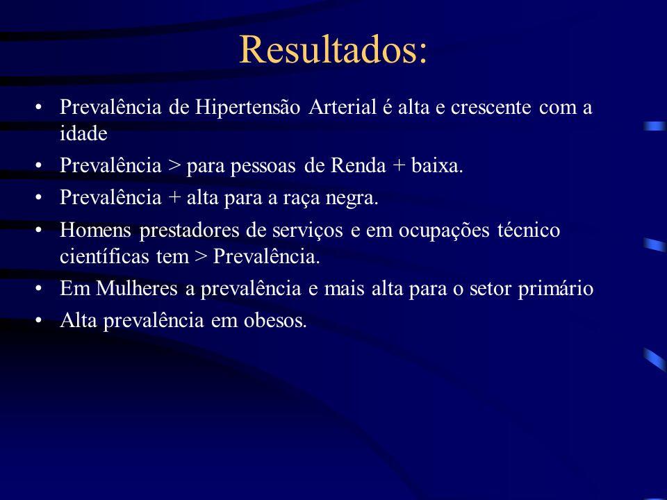 Resultados:Prevalência de Hipertensão Arterial é alta e crescente com a idade. Prevalência > para pessoas de Renda + baixa.