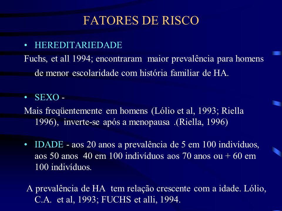 FATORES DE RISCO HEREDITARIEDADE