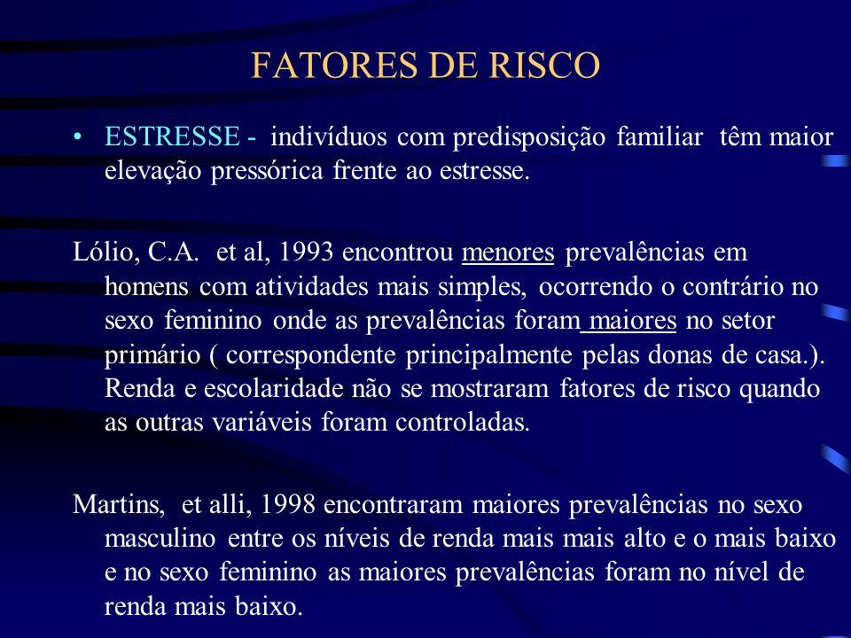 FATORES DE RISCO ESTRESSE - indivíduos com predisposição familiar têm maior elevação pressórica frente ao estresse.