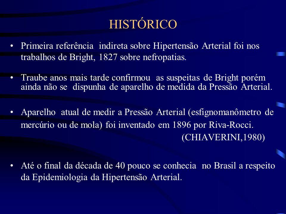 HISTÓRICOPrimeira referência indireta sobre Hipertensão Arterial foi nos trabalhos de Bright, 1827 sobre nefropatias.