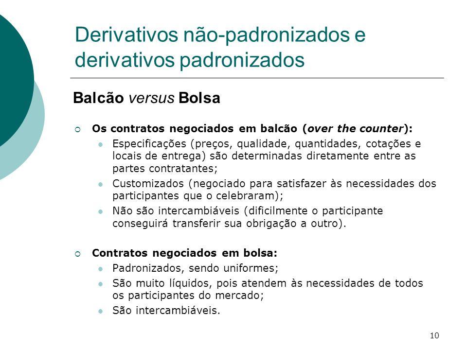 Derivativos não-padronizados e derivativos padronizados