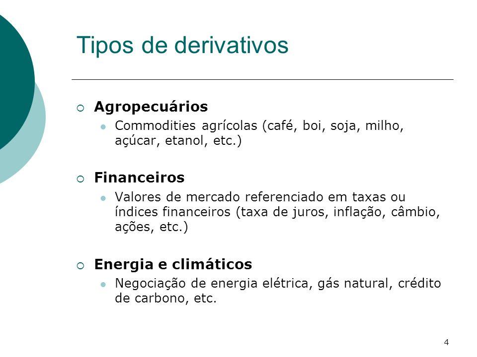 Tipos de derivativos Agropecuários Financeiros Energia e climáticos