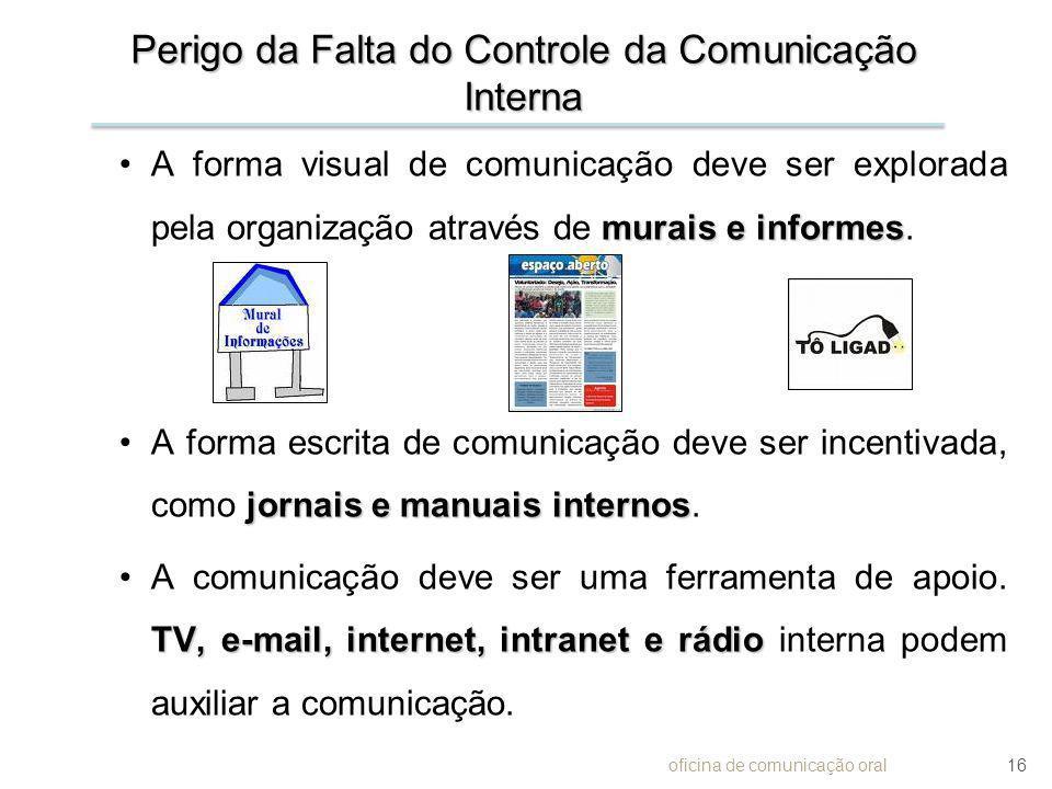 Perigo da Falta do Controle da Comunicação Interna