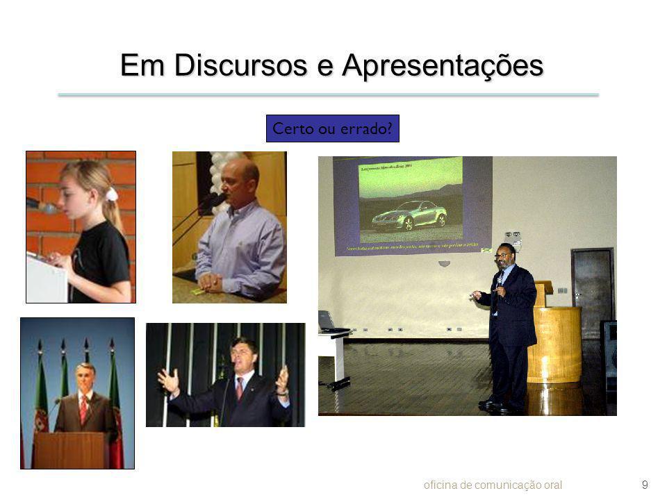 Em Discursos e Apresentações
