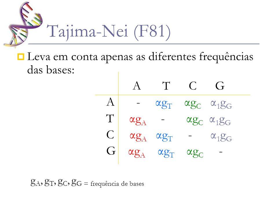 Tajima-Nei (F81)Leva em conta apenas as diferentes frequências das bases: A T C G. A - αgT αgC α1gG.