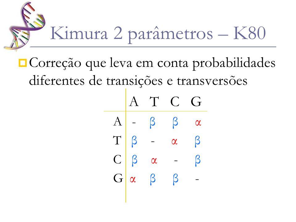 Kimura 2 parâmetros – K80Correção que leva em conta probabilidades diferentes de transições e transversões.