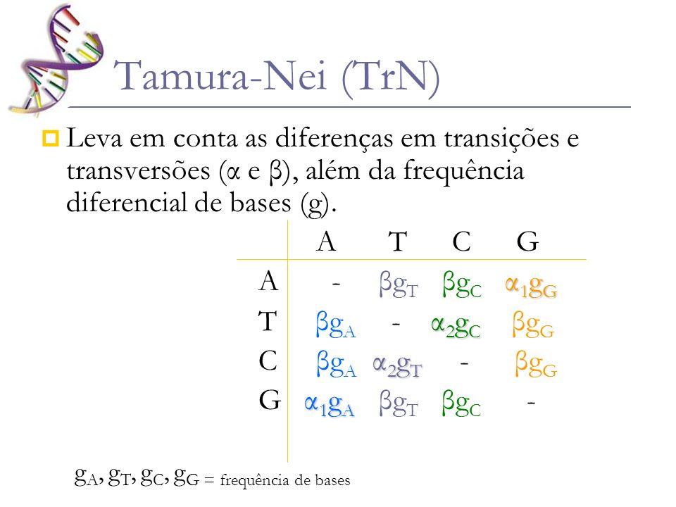 Tamura-Nei (TrN)Leva em conta as diferenças em transições e transversões (α e β), além da frequência diferencial de bases (g).