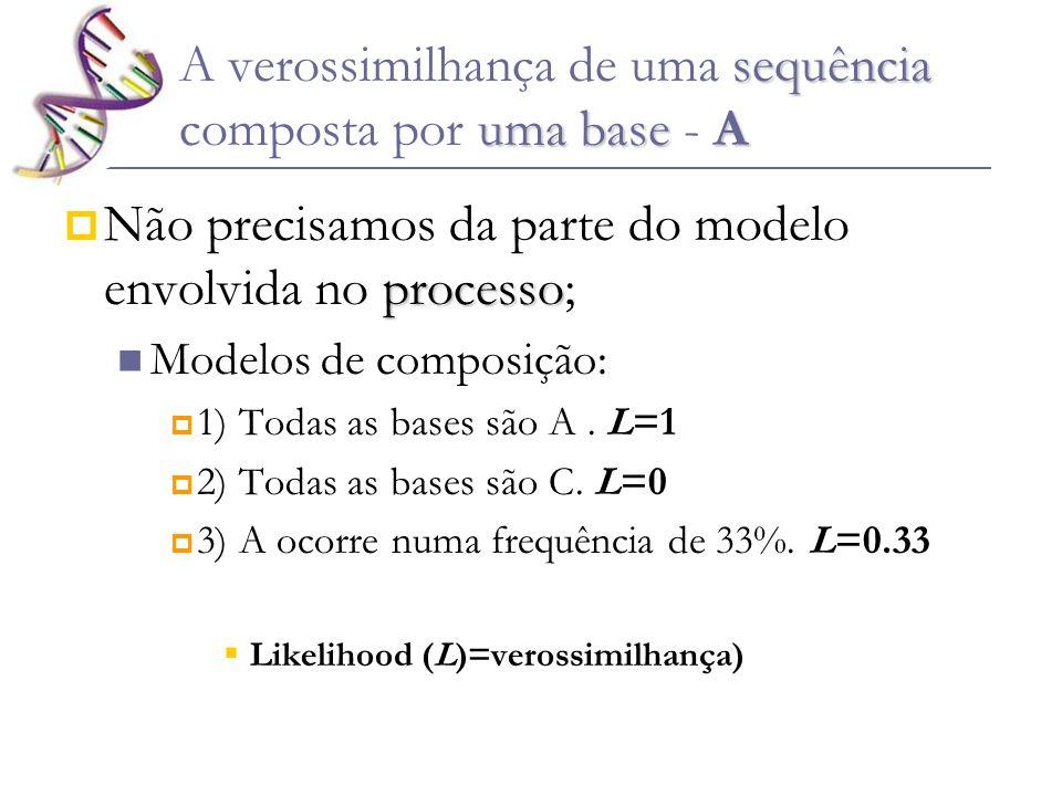 A verossimilhança de uma sequência composta por uma base - A