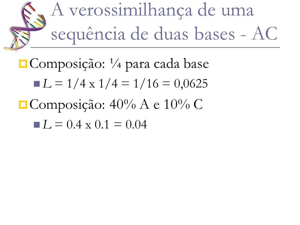 A verossimilhança de uma sequência de duas bases - AC