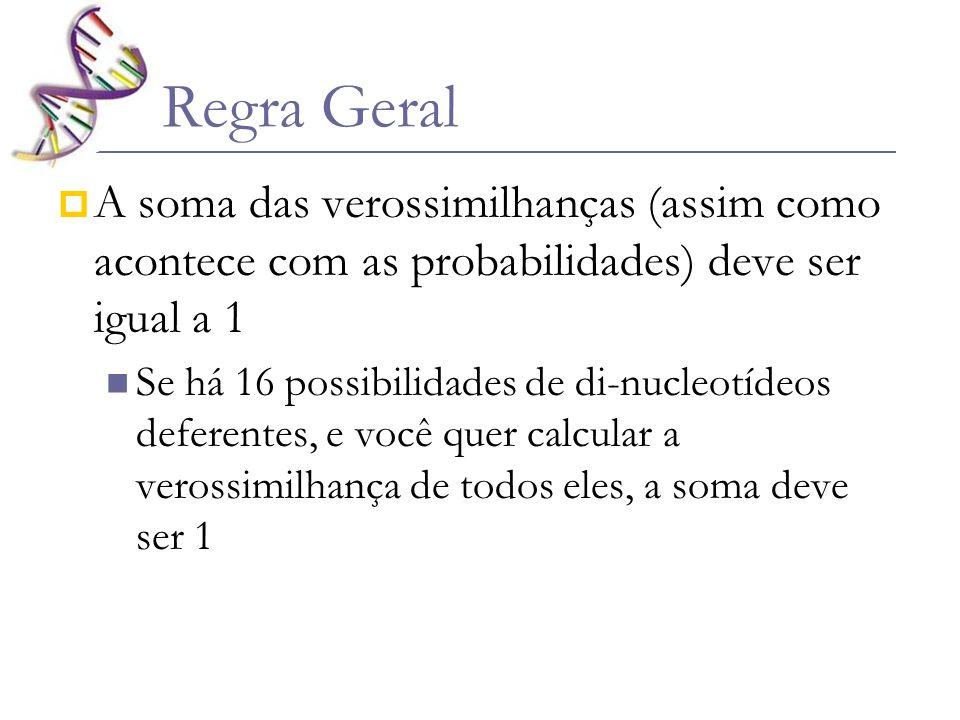 Regra Geral A soma das verossimilhanças (assim como acontece com as probabilidades) deve ser igual a 1.