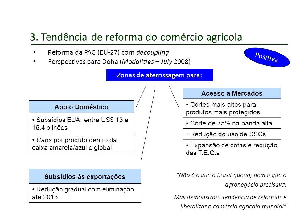Subsídios às exportações