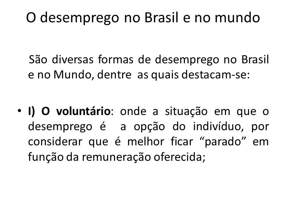 O desemprego no Brasil e no mundo