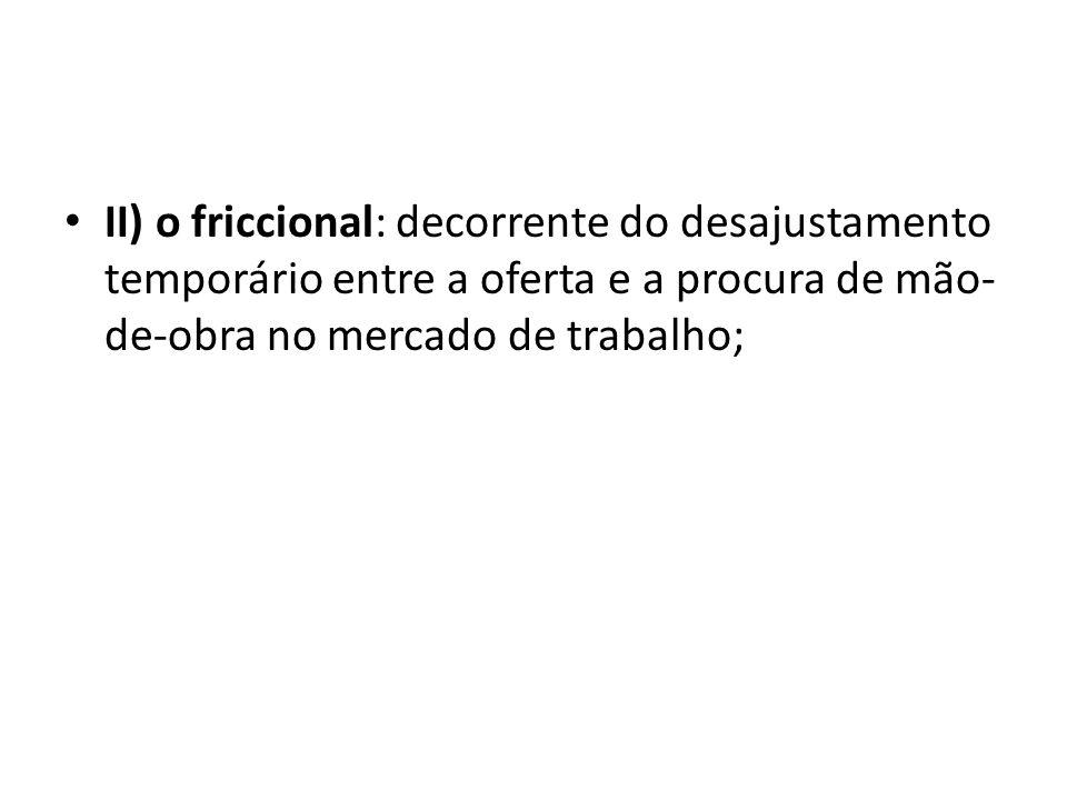 II) o friccional: decorrente do desajustamento temporário entre a oferta e a procura de mão-de-obra no mercado de trabalho;