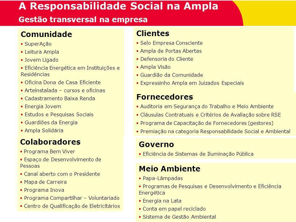 A Responsabilidade Social na Ampla