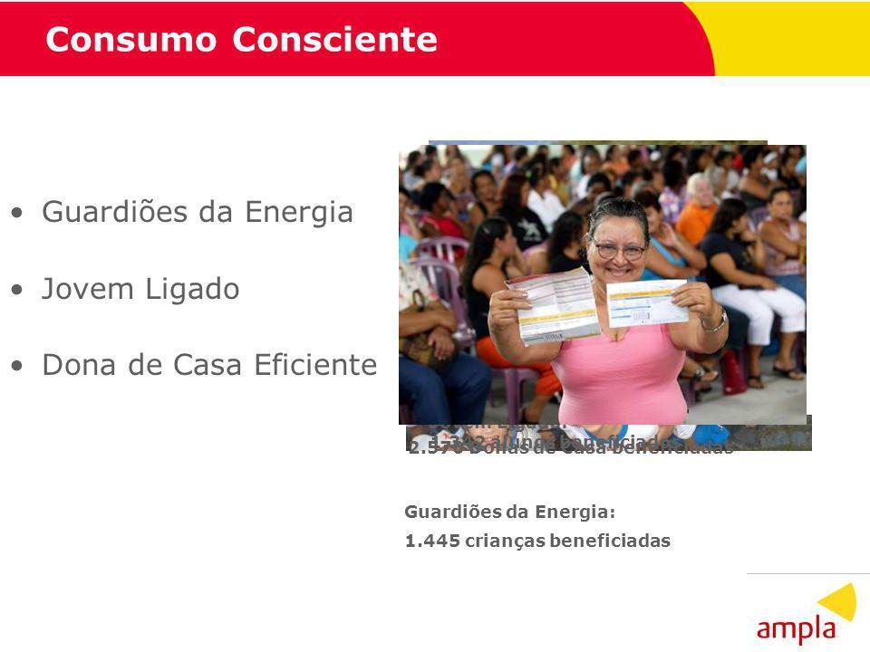 Consumo Consciente Guardiões da Energia Jovem Ligado