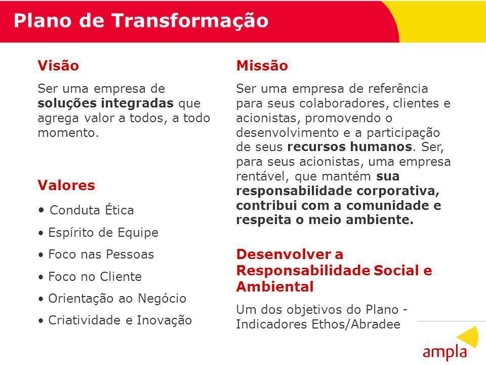 Plano de Transformação