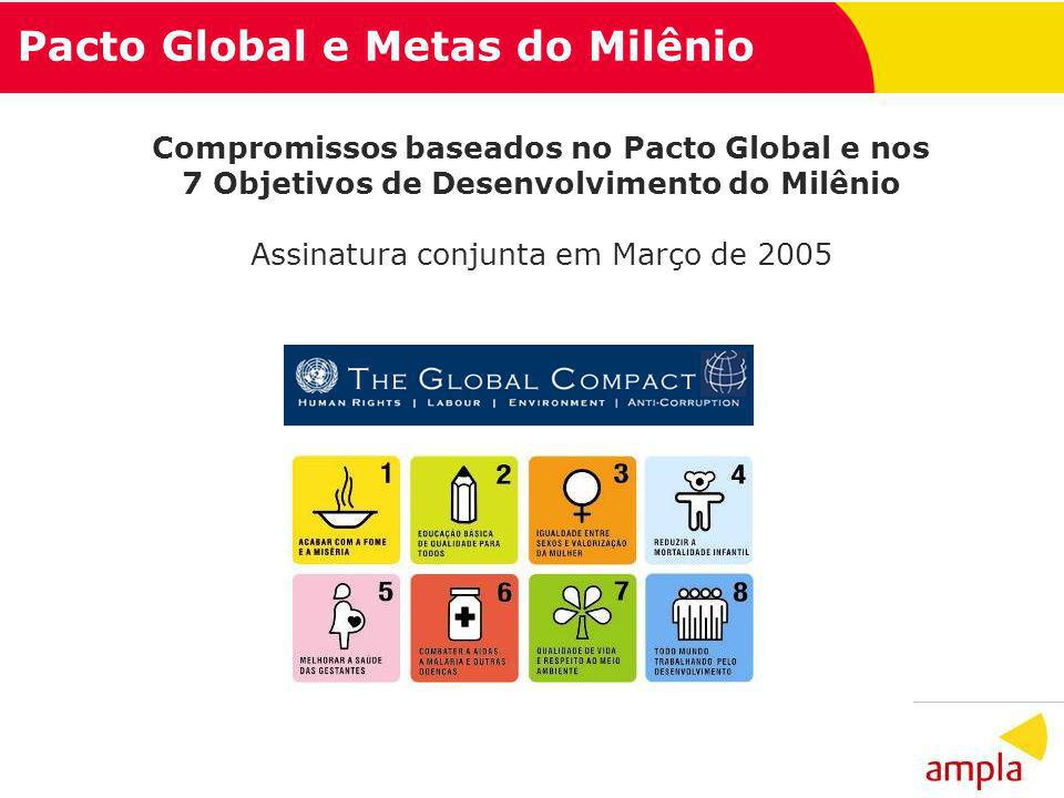 Pacto Global e Metas do Milênio