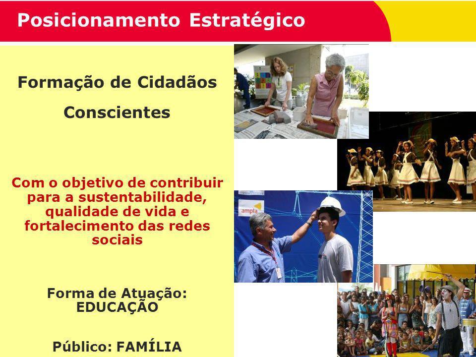 Formação de Cidadãos Conscientes Forma de Atuação: EDUCAÇÃO