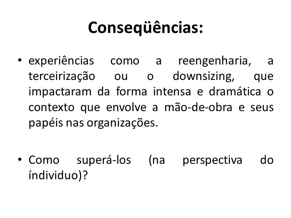 Conseqüências: