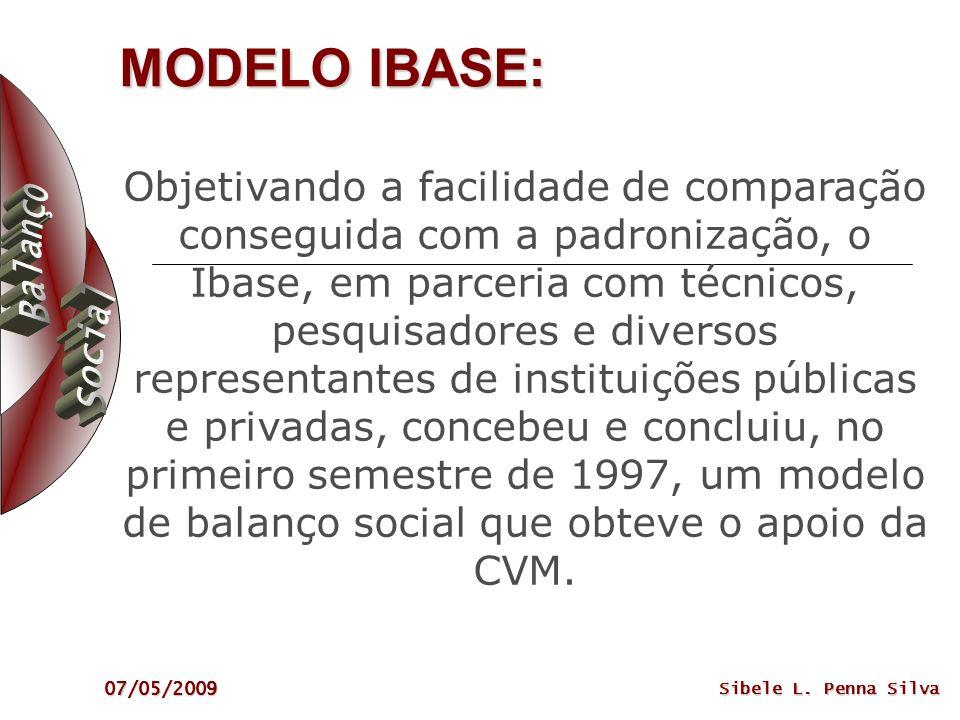 MODELO IBASE: