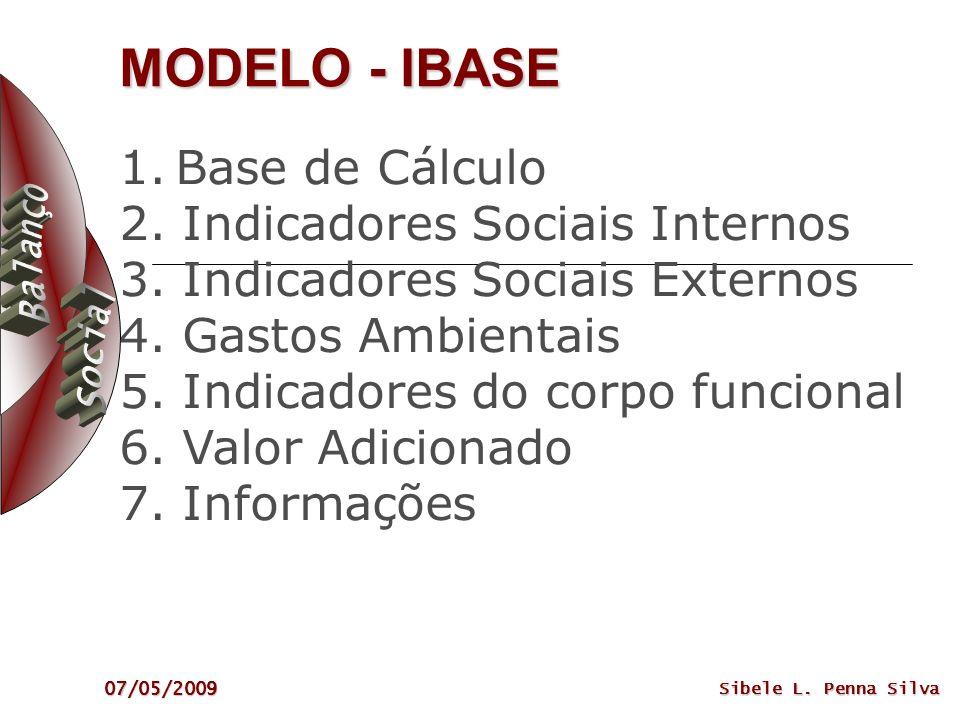 MODELO - IBASE