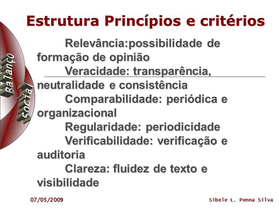 Estrutura Princípios e critérios