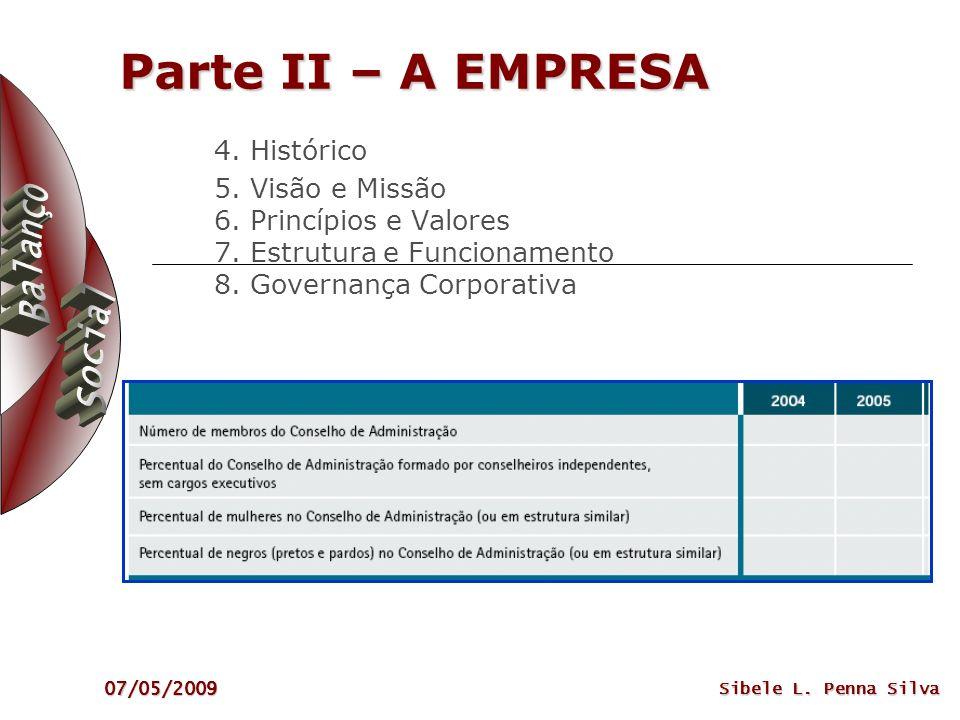 Parte II – A EMPRESA4. Histórico 5. Visão e Missão 6. Princípios e Valores 7. Estrutura e Funcionamento 8. Governança Corporativa.