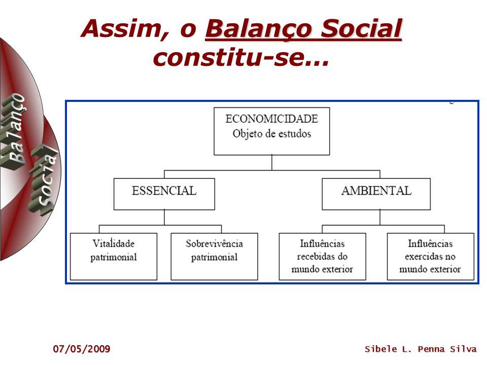 Assim, o Balanço Social constitu-se...