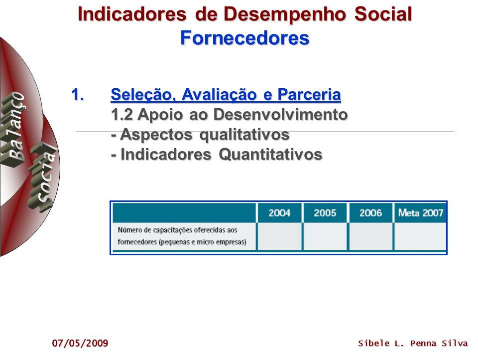 Indicadores de Desempenho Social Fornecedores